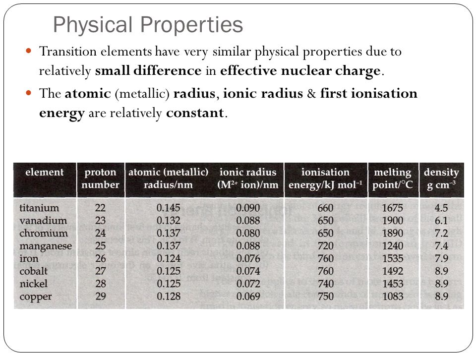 Physical Properties Transition elements have very similar physical properties due to relatively small difference in effective nuclear charge. The atom