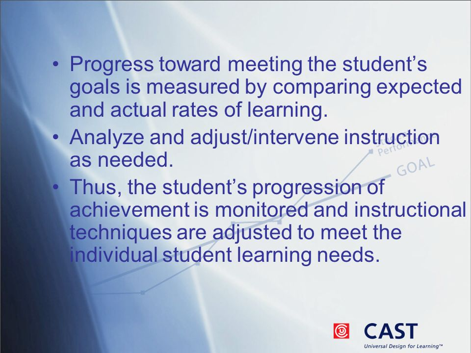 Progress toward meeting the students goals is measured by comparing expected and actual rates of learning.