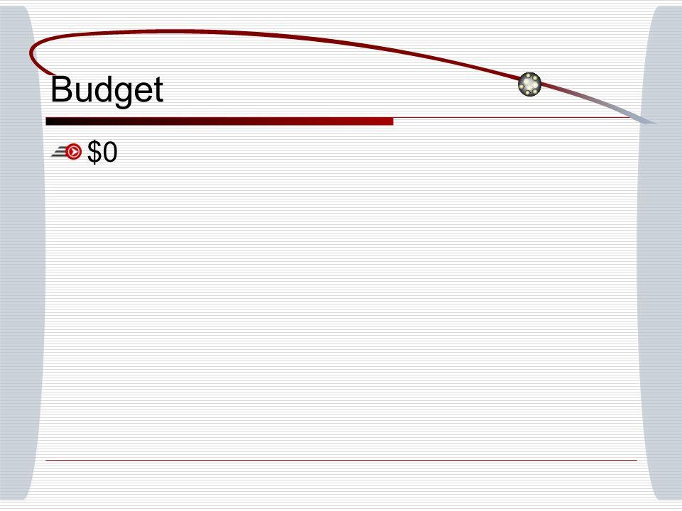 Budget $0