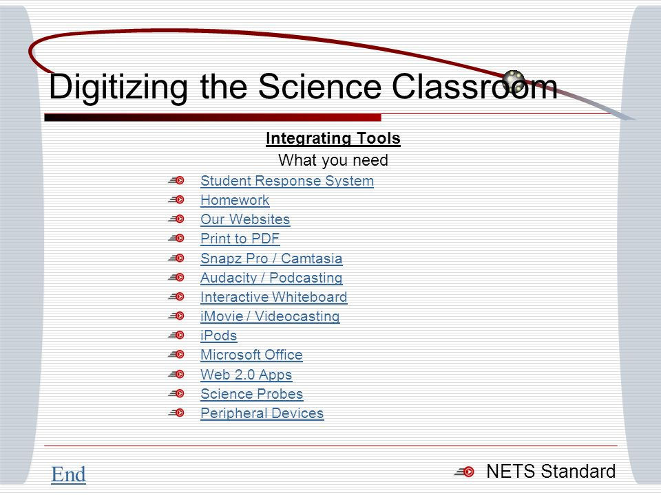 Digitizing the Science Classroom Integrating Tools What you need Student Response System Homework Our Websites Print to PDF Snapz Pro / Camtasia Audacity / Podcasting Interactive Whiteboard iMovie / Videocasting iPods Microsoft Office Web 2.0 Apps Science Probes Peripheral Devices End NETS Standard