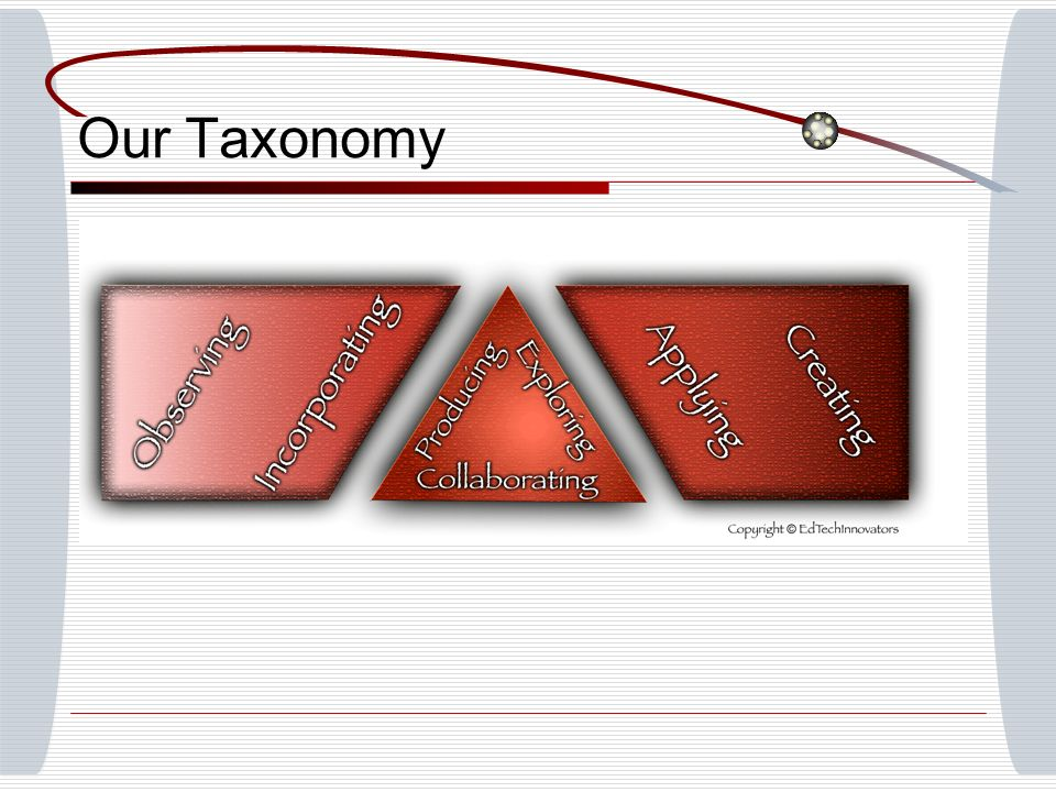 Our Taxonomy