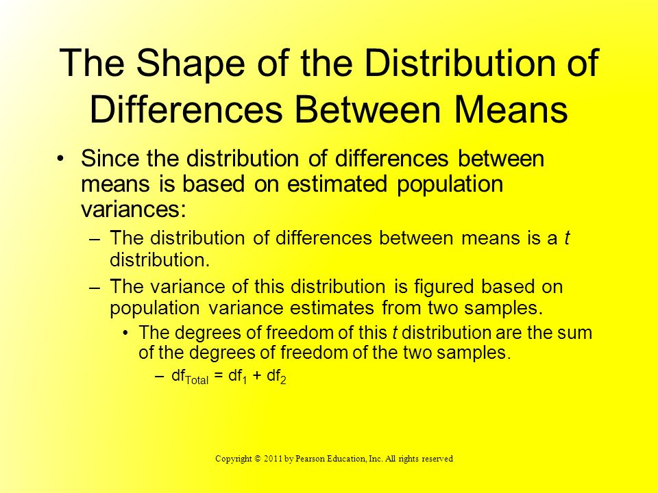 Copyright © 2011 by Pearson Education, Inc. All rights reserved The Shape of the Distribution of Differences Between Means Since the distribution of d
