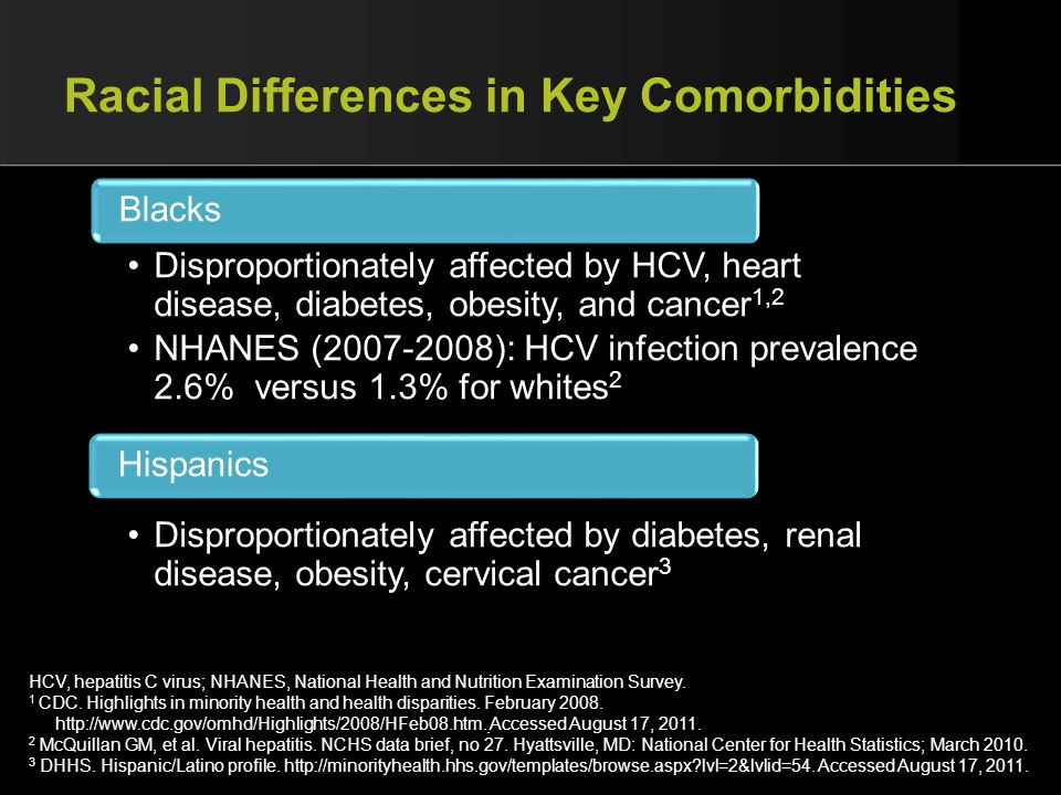 Racial Differences in Key Comorbidities Disproportionately affected by HCV, heart disease, diabetes, obesity, and cancer 1,2 NHANES (2007-2008): HCV i