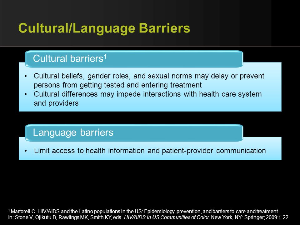 Cultural/Language Barriers Cultural beliefs, gender roles, and sexual norms may delay or prevent persons from getting tested and entering treatment Cu