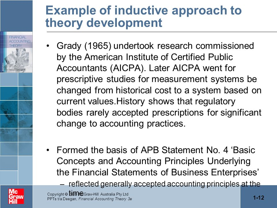 1-12 Copyright 2009 McGraw-Hill Australia Pty Ltd PPTs t/a Deegan, Financial Accounting Theory 3e Example of inductive approach to theory development