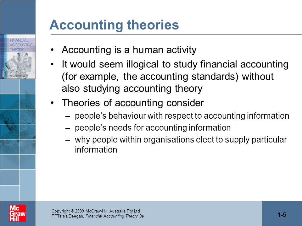 1-5 Copyright 2009 McGraw-Hill Australia Pty Ltd PPTs t/a Deegan, Financial Accounting Theory 3e Accounting theories Accounting is a human activity It