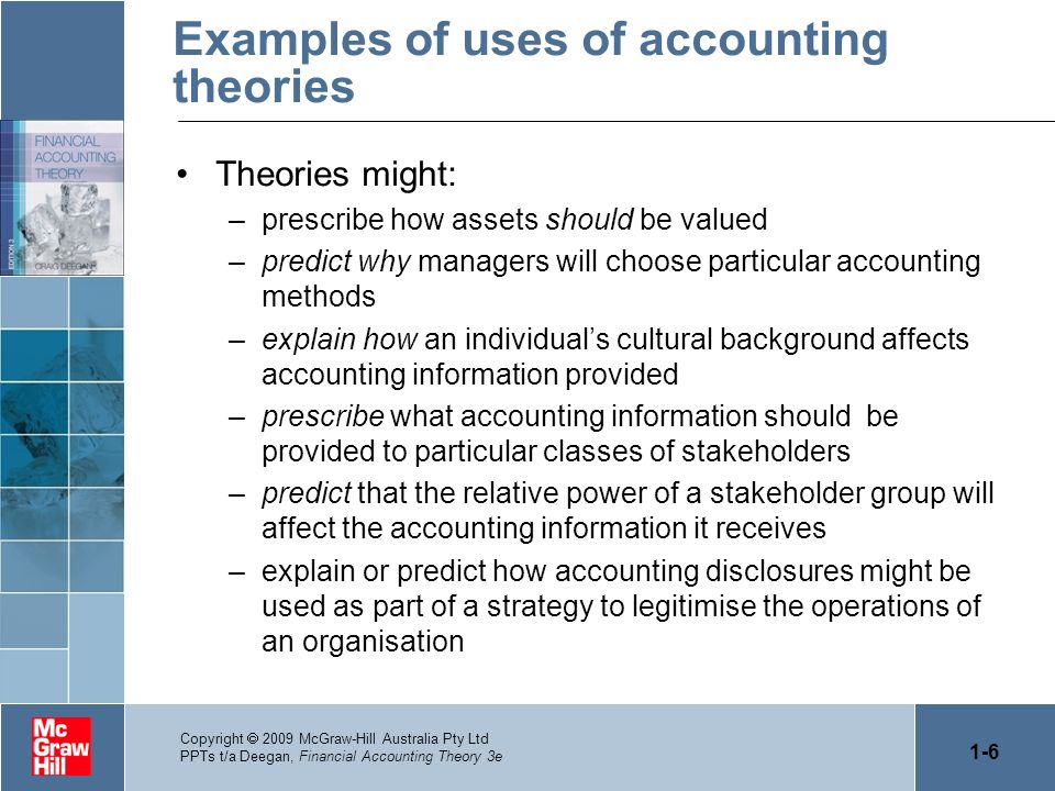 1-6 Copyright 2009 McGraw-Hill Australia Pty Ltd PPTs t/a Deegan, Financial Accounting Theory 3e Examples of uses of accounting theories Theories migh