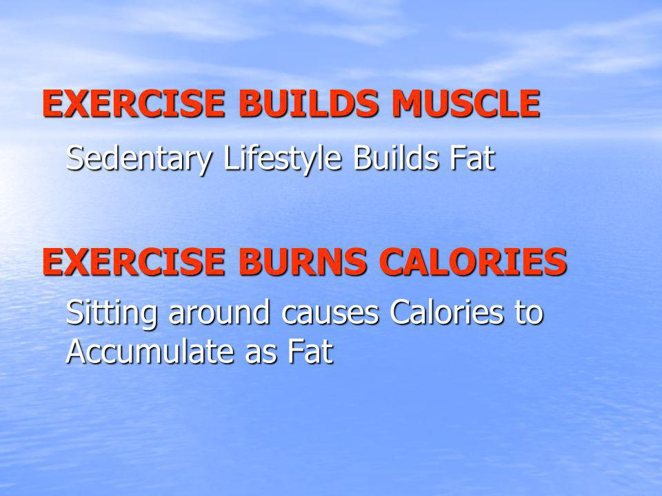 EXERCISE BUILDS MUSCLE Sedentary Lifestyle Builds Fat EXERCISE BURNS CALORIES Sitting around causes Calories to Accumulate as Fat