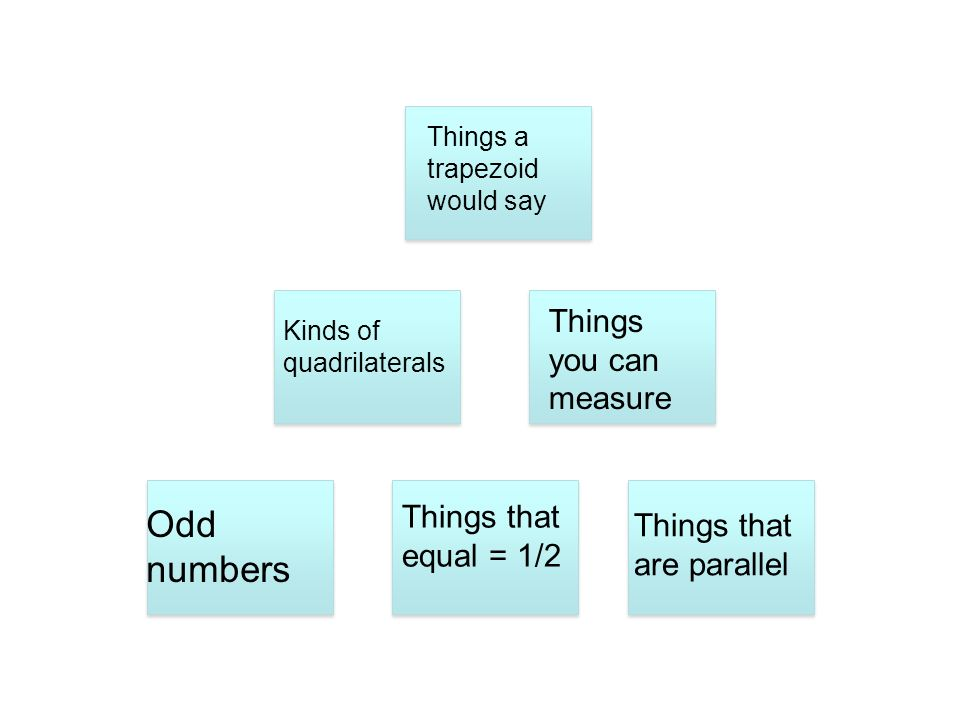 Kinds of quadrilaterals Things you can measure Odd numbers Things that equal = 1/2 Things that are parallel Things a trapezoid would say