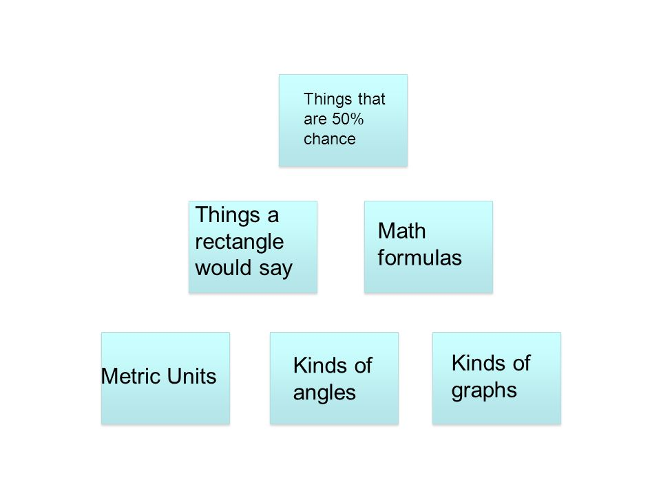 Things a rectangle would say Math formulas Metric Units Kinds of angles Kinds of graphs Things that are 50% chance