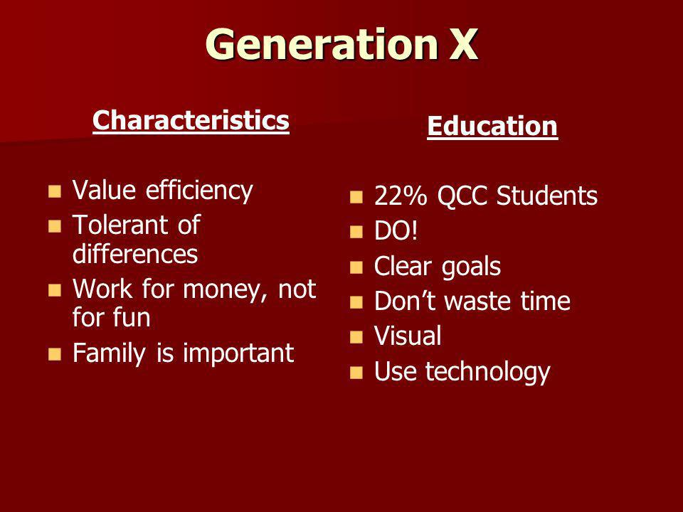 Characteristics Value efficiency Tolerant of differences Work for money, not for fun Family is important Education 22% QCC Students DO! Clear goals Do