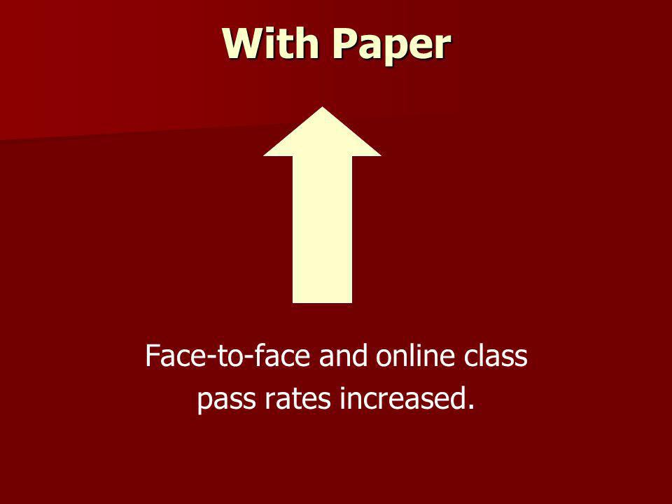Face-to-face and online class pass rates increased. With Paper