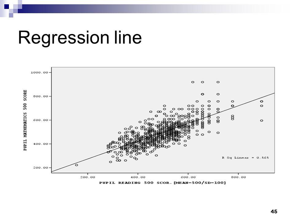 45 Regression line