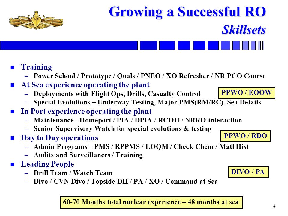 5 Growing a Successful RO SWO(N) Career Path SUCCESS in 1 st Divo tour => SWO Pin SUCCESS at 24 months on CVN => PNEO Qual SUCCESS in Topside DH tour => Warfighter SUCCESSFUL PA tour => Nuclear Expertise XO/CO Fleet-up Screen 1 st Divo Sea Tour NPS/ NPTU DHSDHS 1 st DH Sea Tour CVN PA Tour 2 nd Shore Window 1 st Shore Tour XO/CO XOSM CVN RO 3 rd Shore Window Maj Cmd CVN Divo Sea Tour O4 XO/CO 4 th Shore Window CVN RO 24681012141618 20 2224 DH Screen XO/CO Screen Major Command Screen PA Screen Two nuke sea tours and one nuke shore tour prior to RO ARO Screen