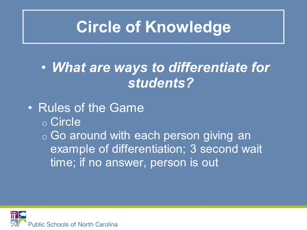 Circle of Knowledge What are ways to differentiate for students.