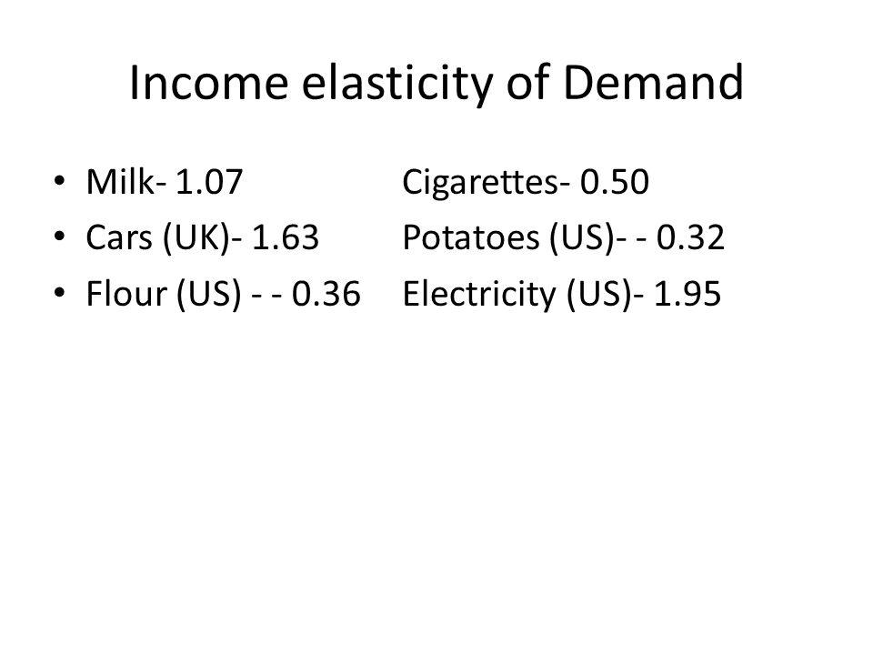 Income elasticity of Demand Milk- 1.07Cigarettes- 0.50 Cars (UK)- 1.63Potatoes (US)- - 0.32 Flour (US) - - 0.36Electricity (US)- 1.95