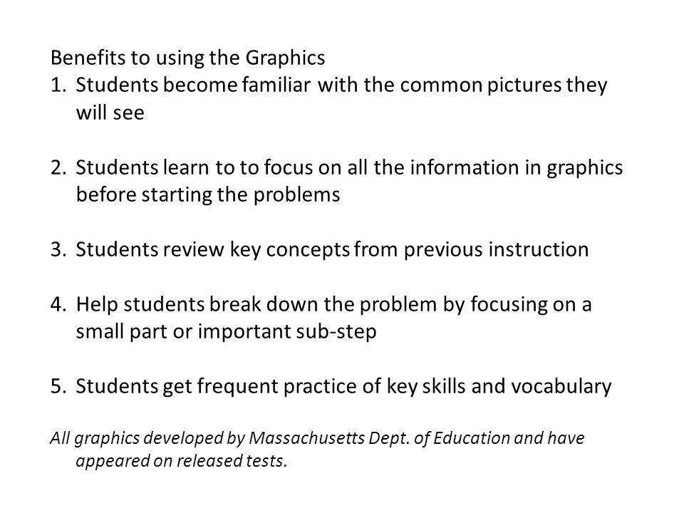 Benefits to using the Graphics 1.Students become familiar with the common pictures they will see 2.Students learn to to focus on all the information i