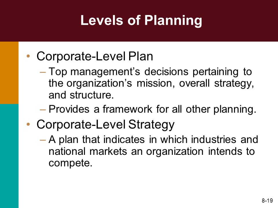 8-19 Levels of Planning Corporate-Level Plan –Top managements decisions pertaining to the organizations mission, overall strategy, and structure. –Pro