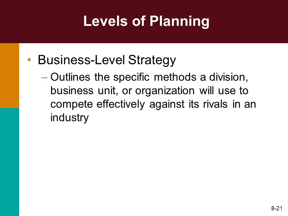 8-21 Levels of Planning Business-Level Strategy –Outlines the specific methods a division, business unit, or organization will use to compete effectiv