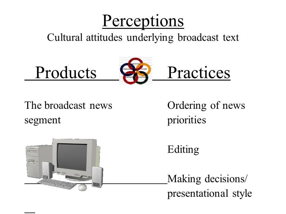 Perceptions Cultural attitudes underlying broadcast text ProductsPractices The broadcast newsOrdering of news segmentpriorities Editing Making decisions/ presentational style