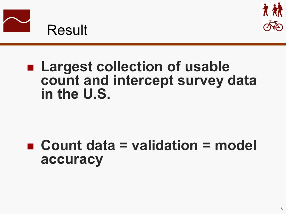 6 Result Largest collection of usable count and intercept survey data in the U.S. Count data = validation = model accuracy