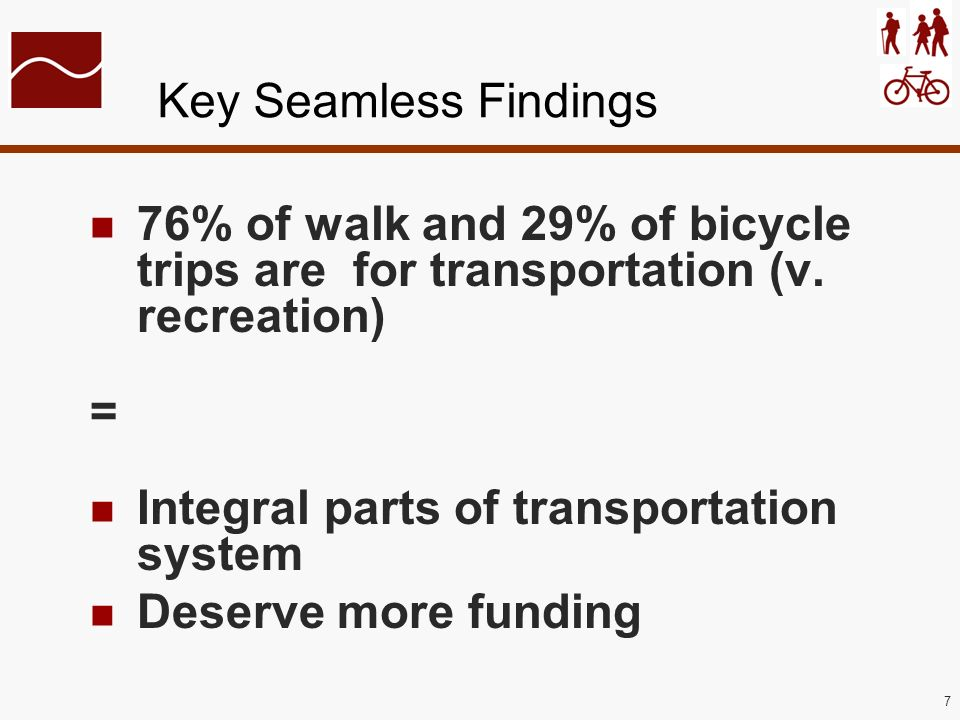 7 Key Seamless Findings 76% of walk and 29% of bicycle trips are for transportation (v. recreation) = Integral parts of transportation system Deserve