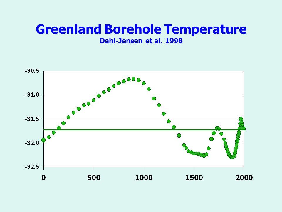 Greenland Borehole Temperature Dahl-Jensen et al. 1998