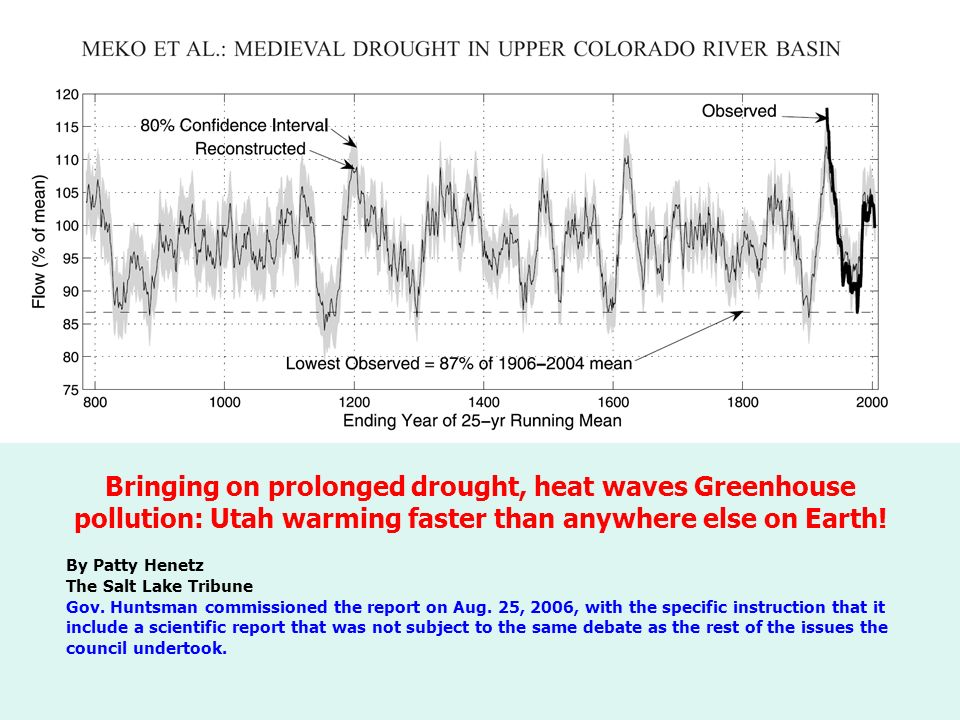 Bringing on prolonged drought, heat waves Greenhouse pollution: Utah warming faster than anywhere else on Earth.