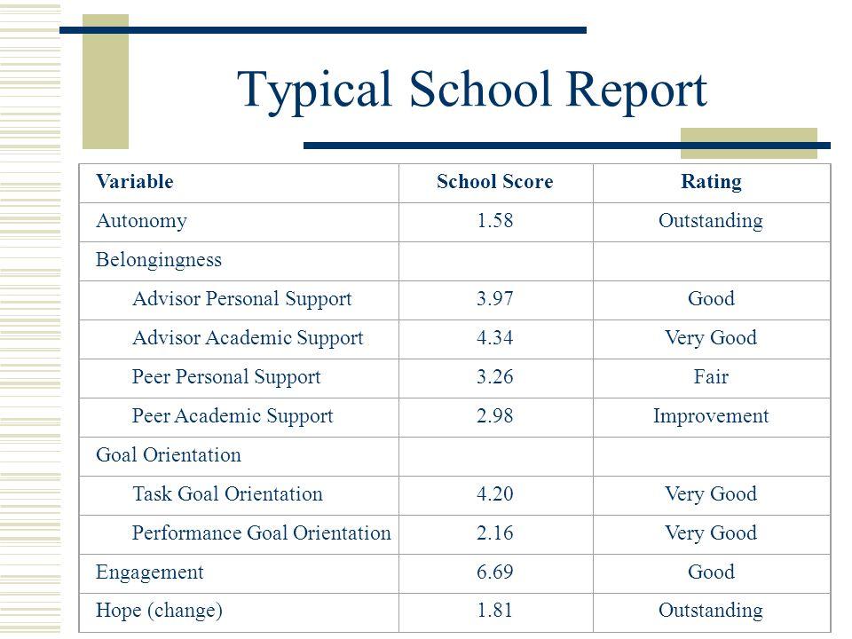 Typical School Report VariableSchool ScoreRating Autonomy1.58Outstanding Belongingness Advisor Personal Support3.97Good Advisor Academic Support4.34Ve