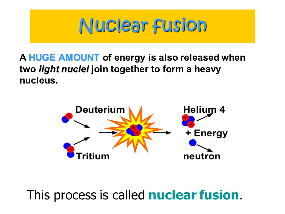 Nuclear Fusion Fusion occurs when two nuclei with low masses are combined to form one nucleus of larger mass. Can only happen when the nuclei are movi