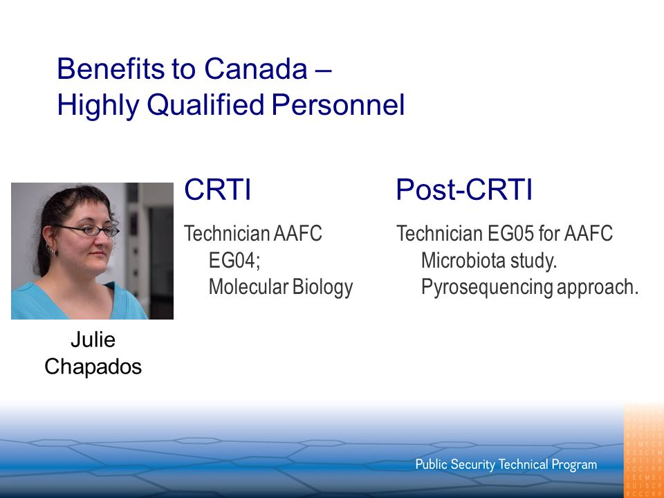 Benefits to Canada – Highly Qualified Personnel Technician AAFC EG04; Molecular Biology Technician EG05 for AAFC Microbiota study.