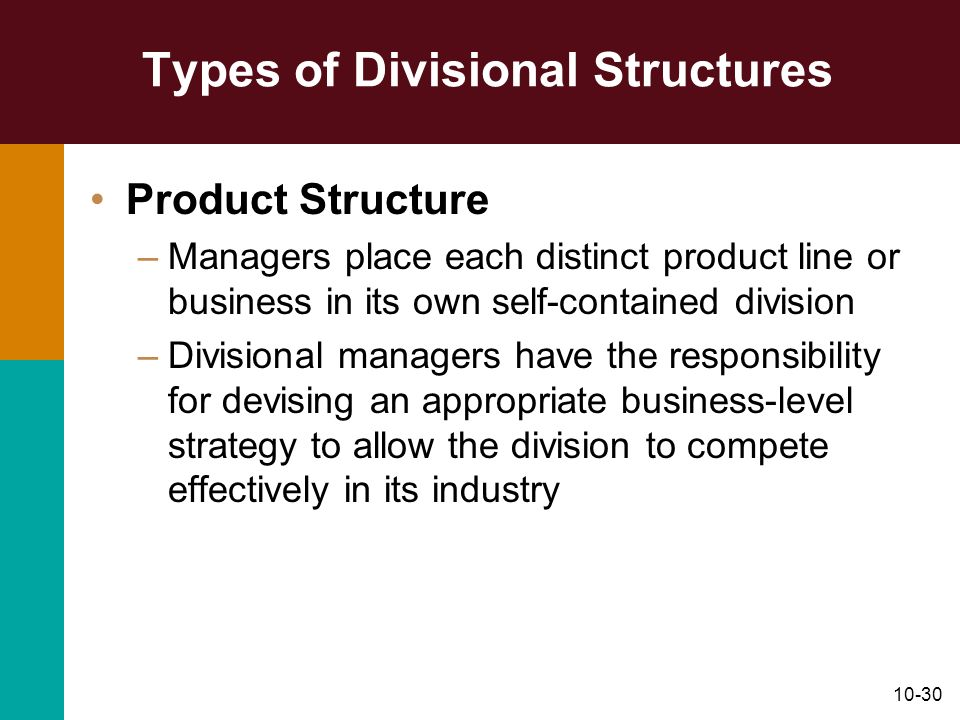 10-30 Types of Divisional Structures Product Structure –Managers place each distinct product line or business in its own self-contained division –Divi