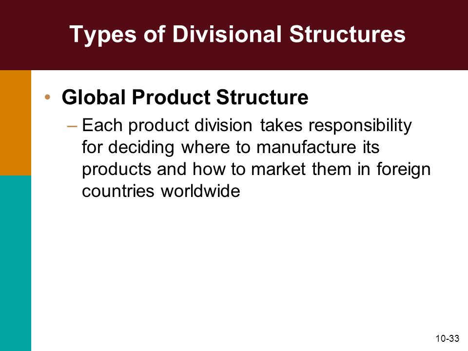 10-33 Types of Divisional Structures Global Product Structure –Each product division takes responsibility for deciding where to manufacture its produc