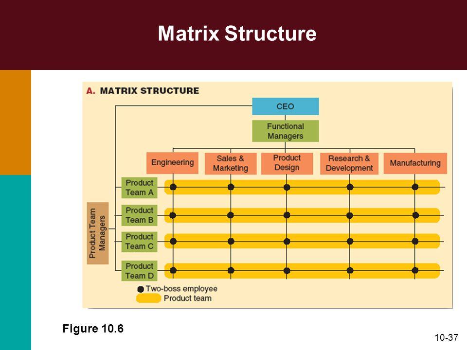 10-37 Matrix Structure Figure 10.6