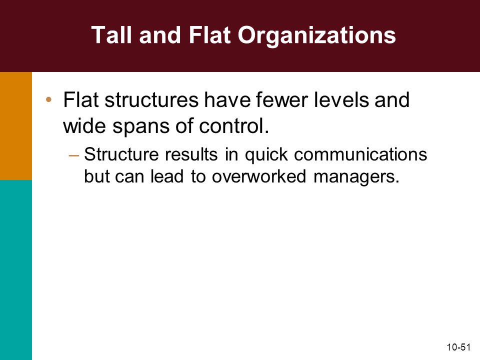 10-51 Tall and Flat Organizations Flat structures have fewer levels and wide spans of control. –Structure results in quick communications but can lead