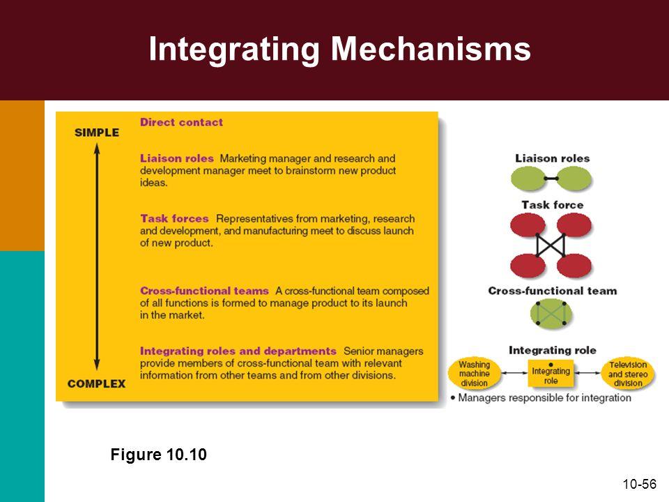 10-56 Integrating Mechanisms Figure 10.10