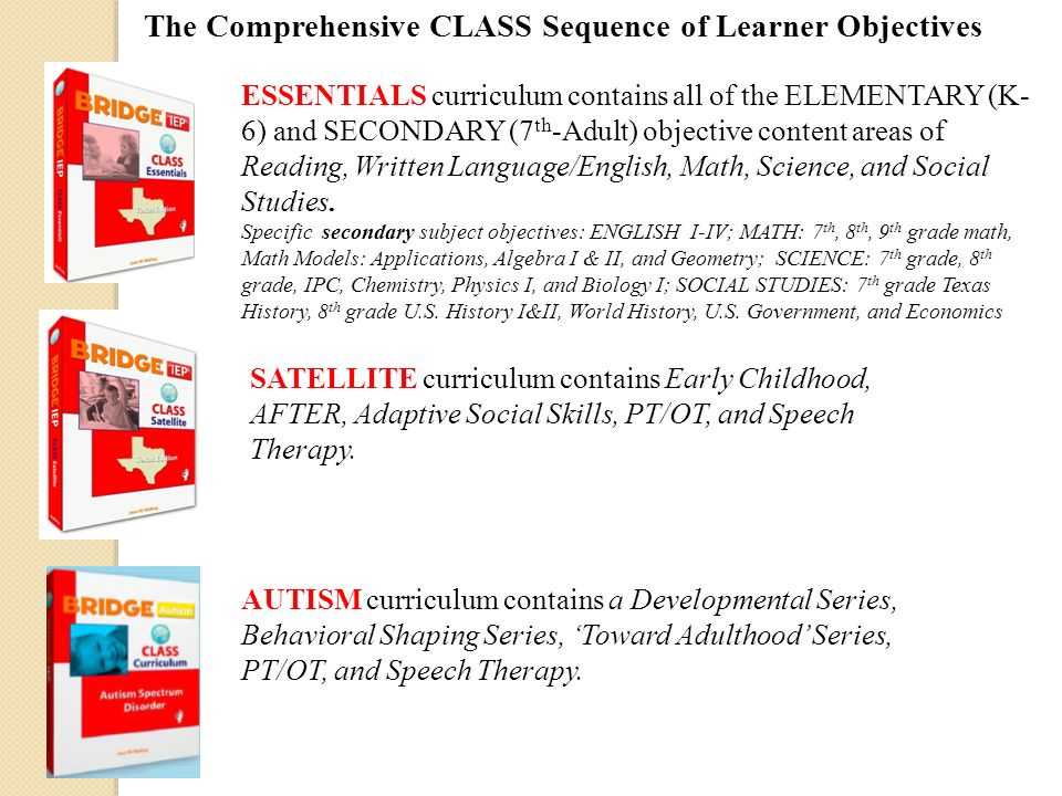 Curricula Areas The CLASS Sequence of Learner Objectives Satellite CurriculumEssentials Curriculum ECH AFTER Reading Written Language/English Mathematics Science Social Studies Independent Study Skills Kindergarten – 6 th Grade Reading Written Language/English Mathematics Science Social Studies Independent Study Skills 7 th grade - Adult Ancillary areas birth - graduation Elementary Secondary Speech Therapy Adaptive Social Skills ECH AFTER PT/OT