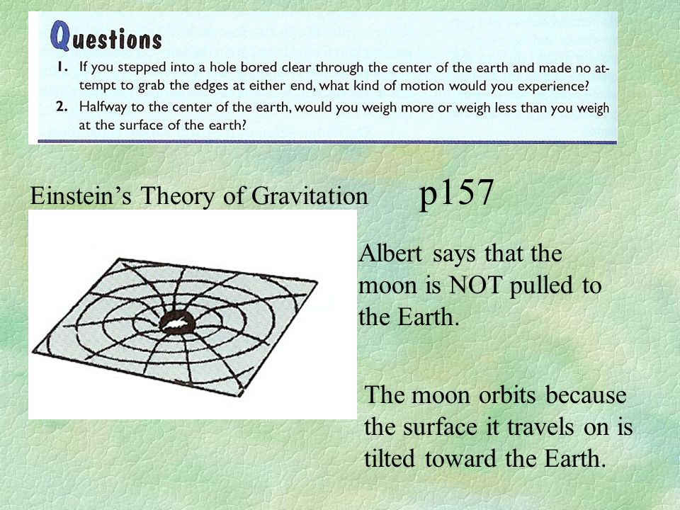 The Gravitational Field Inside a Planet p155 First, the outside field lines: Now, the inside: Last, the in and the out -side
