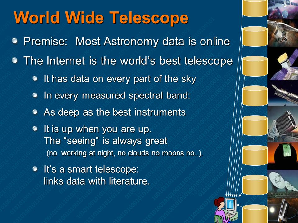 World Wide Telescope World Wide Telescope Premise: Most Astronomy data is online The Internet is the worlds best telescope It has data on every part o