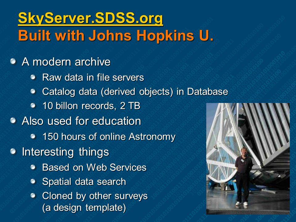 SkyServer.SDSS.org SkyServer.SDSS.org Built with Johns Hopkins U.