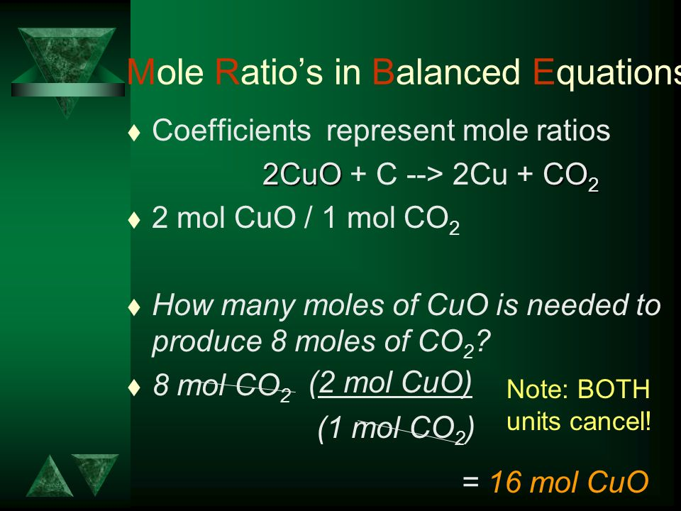 Mole Ratios in Balanced Equations t Coefficients represent mole ratios 2CuOCO 2 2CuO + C --> 2Cu + CO 2 t 2 mol CuO / 1 mol CO 2 t How many moles of C