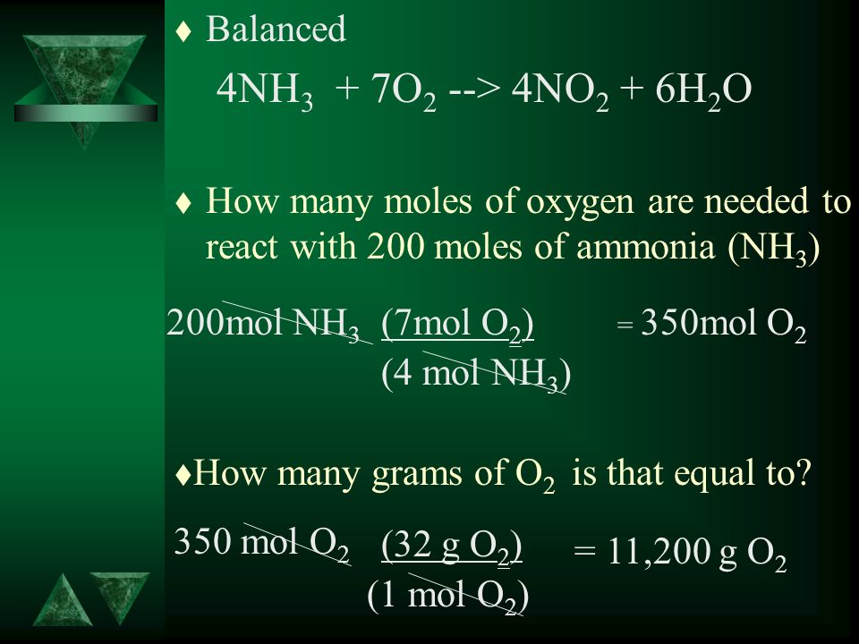 t Balanced 4NH 3 + 7O 2 --> 4NO 2 + 6H 2 O t How many moles of oxygen are needed to react with 200 moles of ammonia (NH 3 ) 200mol NH 3 (7mol O 2 ) (4