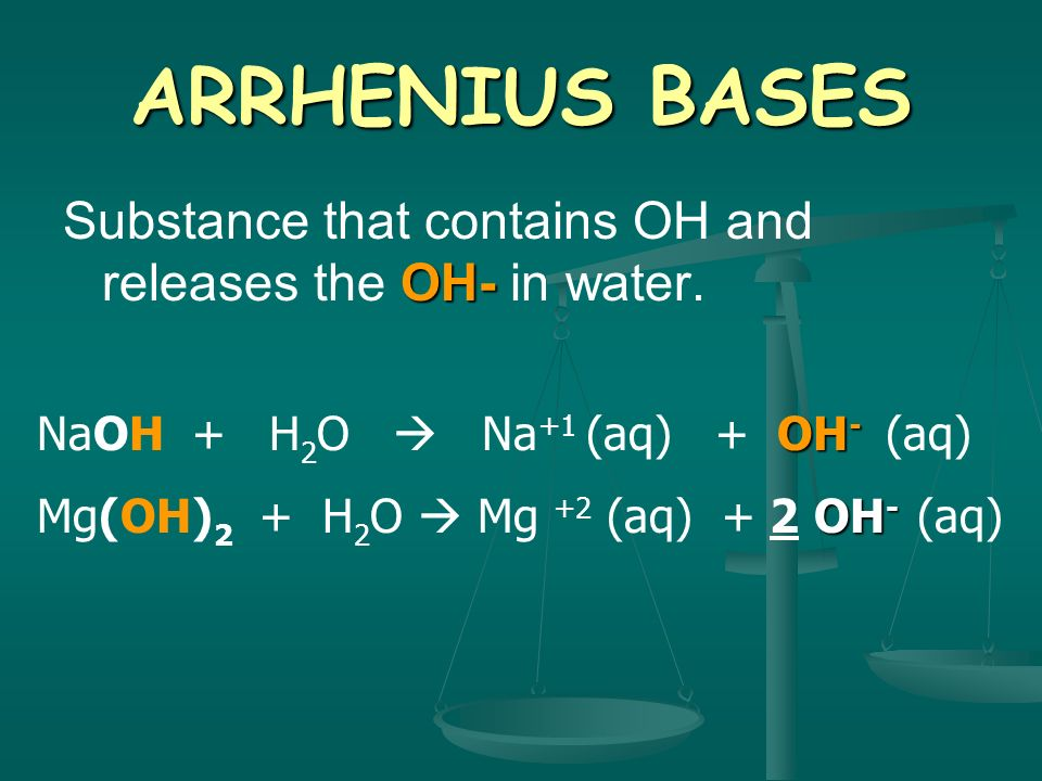 ARRHENIUS BASES OH- Substance that contains OH and releases the OH- in water. OH - NaOH + H 2 O Na +1 (aq) + OH - (aq) OH - Mg(OH) 2 + H 2 O Mg +2 (aq