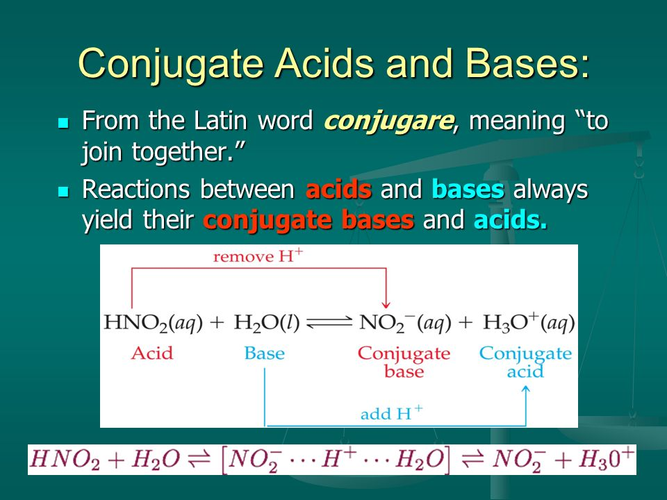 Conjugate Acids and Bases: From the Latin word conjugare, meaning to join together. From the Latin word conjugare, meaning to join together. Reactions