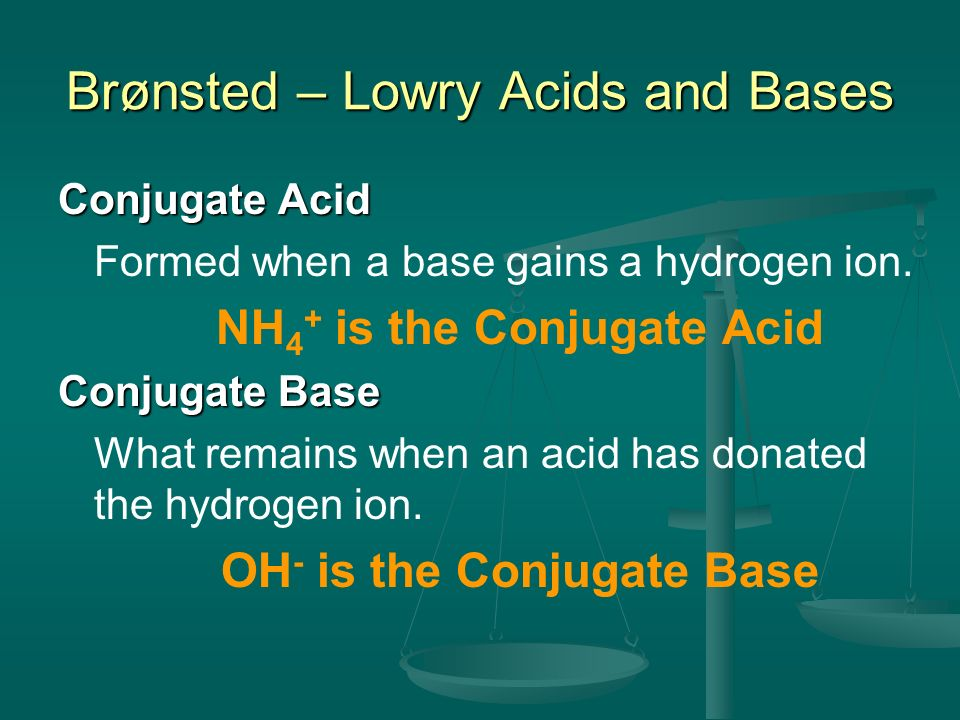 Brønsted – Lowry Acids and Bases Conjugate Acid Formed when a base gains a hydrogen ion. NH 4 + is the Conjugate Acid Conjugate Base What remains when