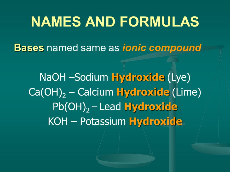 NAMES AND FORMULAS Bases Bases named same as ionic compound Hydroxide NaOH –Sodium Hydroxide (Lye) Hydroxide Ca(OH) 2 – Calcium Hydroxide (Lime) Hydro
