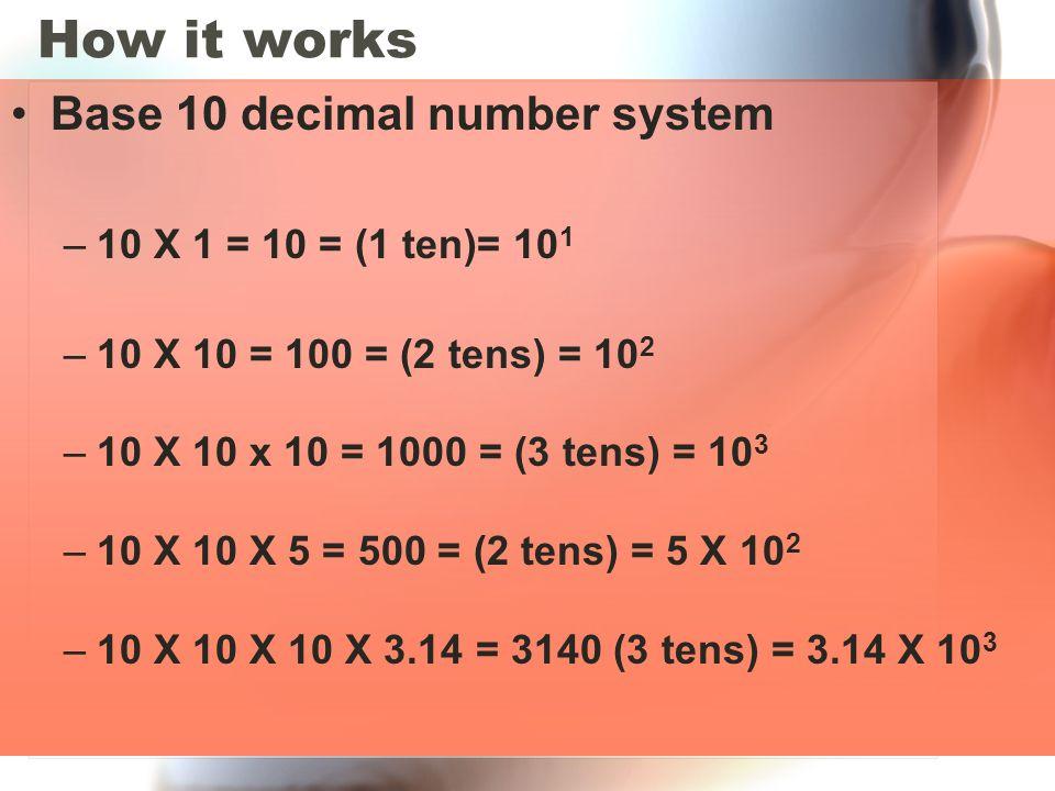 How it works Base 10 decimal number system –1–10 X 1 = 10 = (1 ten)= 10 1 –1–10 X 10 = 100 = (2 tens) = 10 2 –1–10 X 10 x 10 = 1000 = (3 tens) = 10 3
