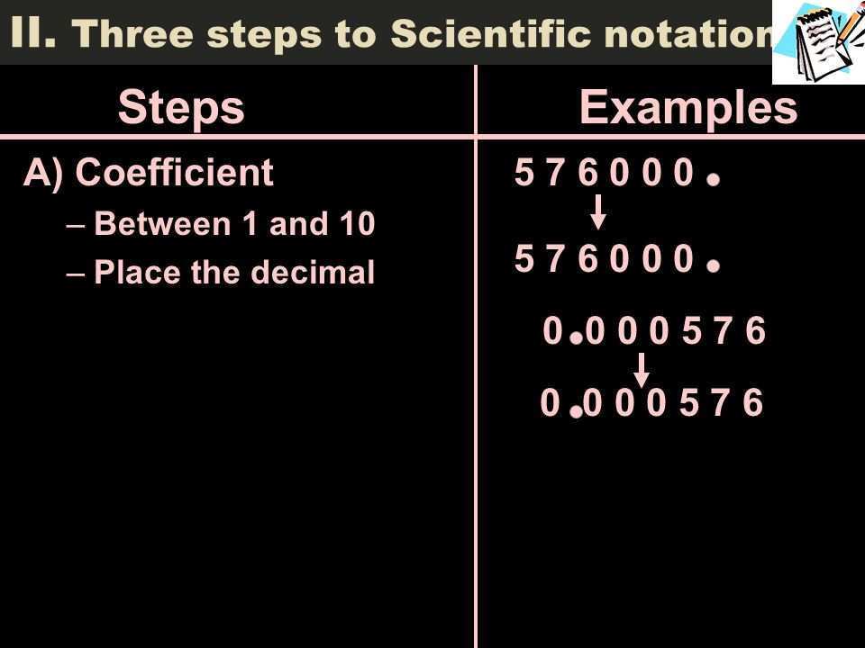 II. Three steps to Scientific notation A) Coefficient –Between 1 and 10 –Place the decimal StepsExamples 5 7 6 0 0 0 0 0 0 0 5 7 6