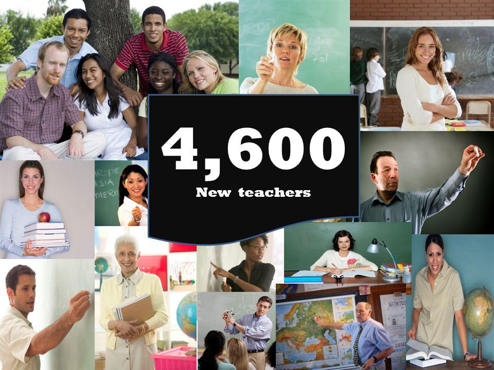 4,600 New teachers