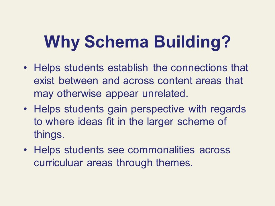 Why Schema Building? Helps students establish the connections that exist between and across content areas that may otherwise appear unrelated. Helps s